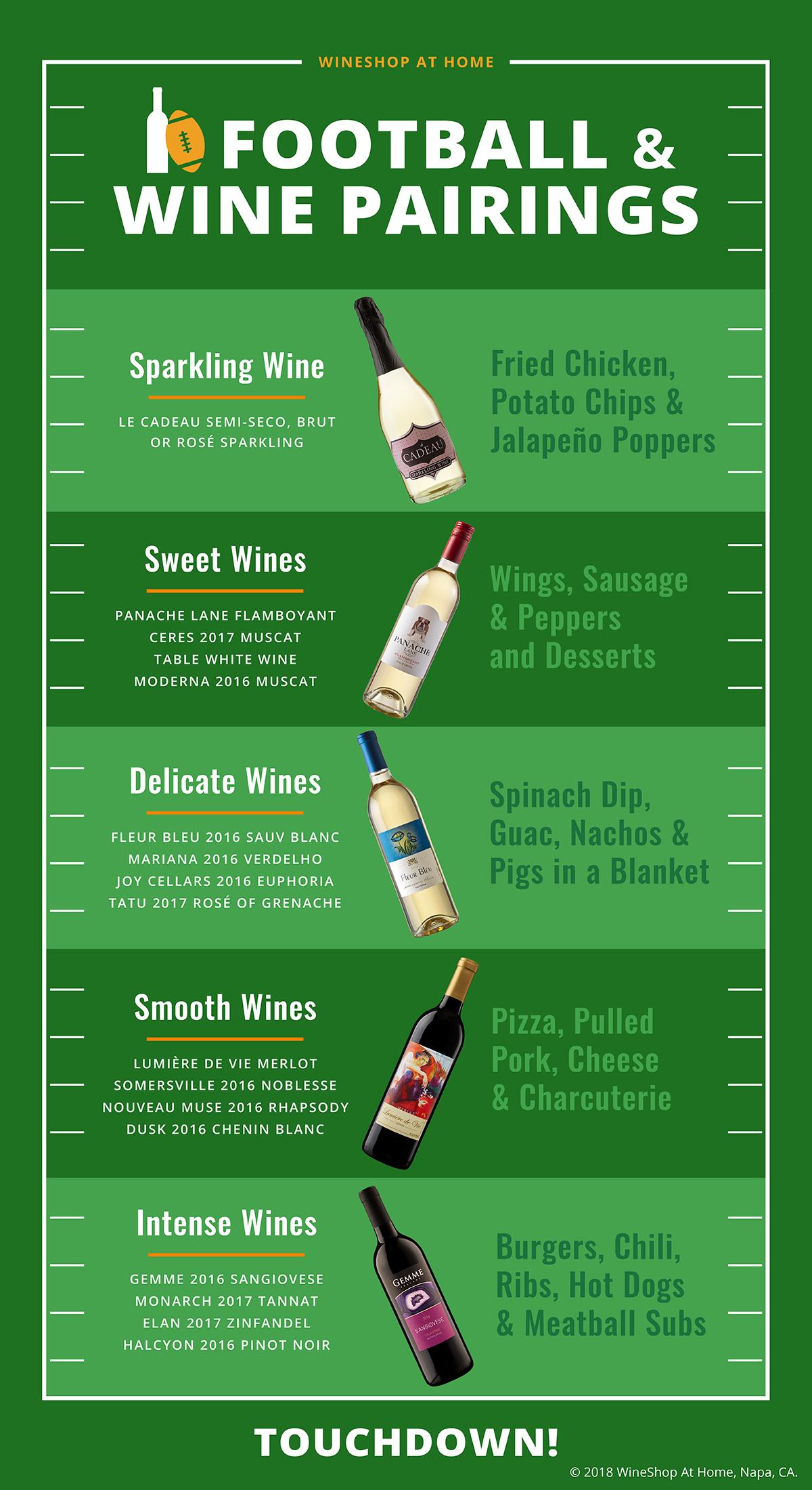 WineShop At Home Football & Wine Pairings